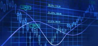 Analisi nel trading in CFD