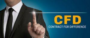 Cosa negoziare con i CFD