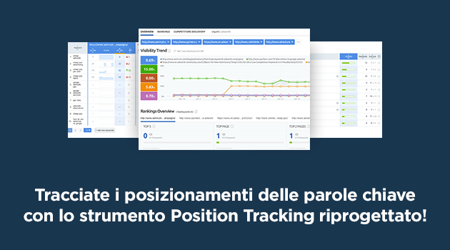 semrush Tracking Del Posizionamento Delle Parole Chiave